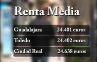 Albacete, la capital de C-LM con la renta más baja