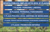 El ayuntamiento lanza una oferta de empleo público de 57 plazas
