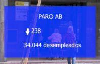 Septiembre deja 238 parados menos en Albacete