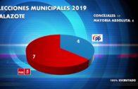 C's, clave en los grandes municipios de la provincia