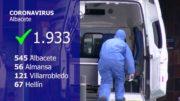 1.993 casos diagnosticados y 156 muertes por Coronavirus