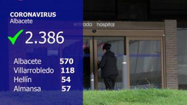 Albacete suma 2.386 y supera las 180 muertes por COVID-19