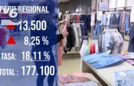 Panorama negro en el mercado laboral de la provincia