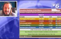 ANÁLISIS | Víctor Raúl López analiza los datos del coronavirus en C-LM – 9 de mayo 2020