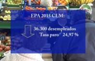 La EPA refleja 9.500 desempleados menos en la provincia