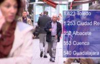 Casi 900 muertes se han registrado en Albacete, a causa del cáncer