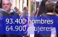 La tasa de paro baja al 17,59% en Albacete