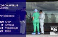 Albacete suma 18 nuevos casos y 4 fallecidos en las últimas 24 horas