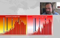 ANÁLISIS | Previsión de contagios para mañana 6 de abril