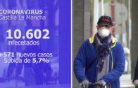 El peor dato: La provincia de Albacete registra 33 muertes en un día por COVID-19