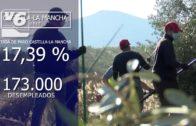 Albacete cerró 2020 con un 17% en su tasa de desempleo
