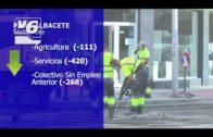 Agosto da un respiro al desempleo: Baja el paro en Albacete